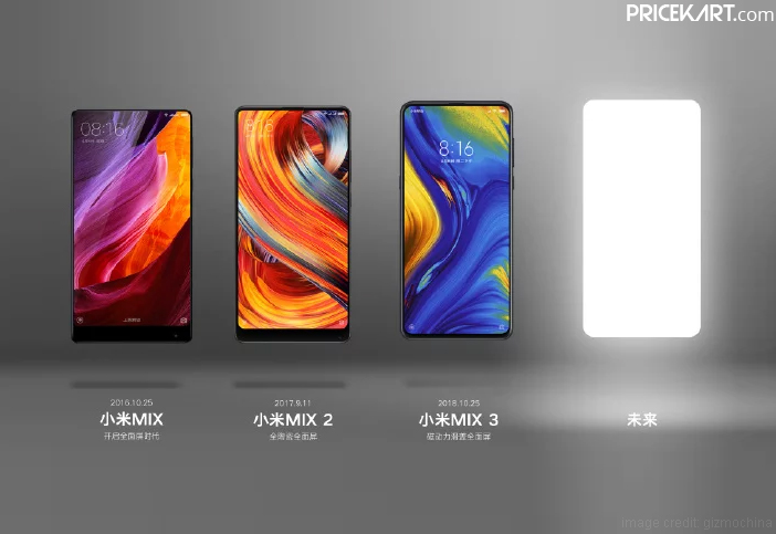 Xiaomi Mi MIX 4 Teaser Gives us a Glimpse at the Design